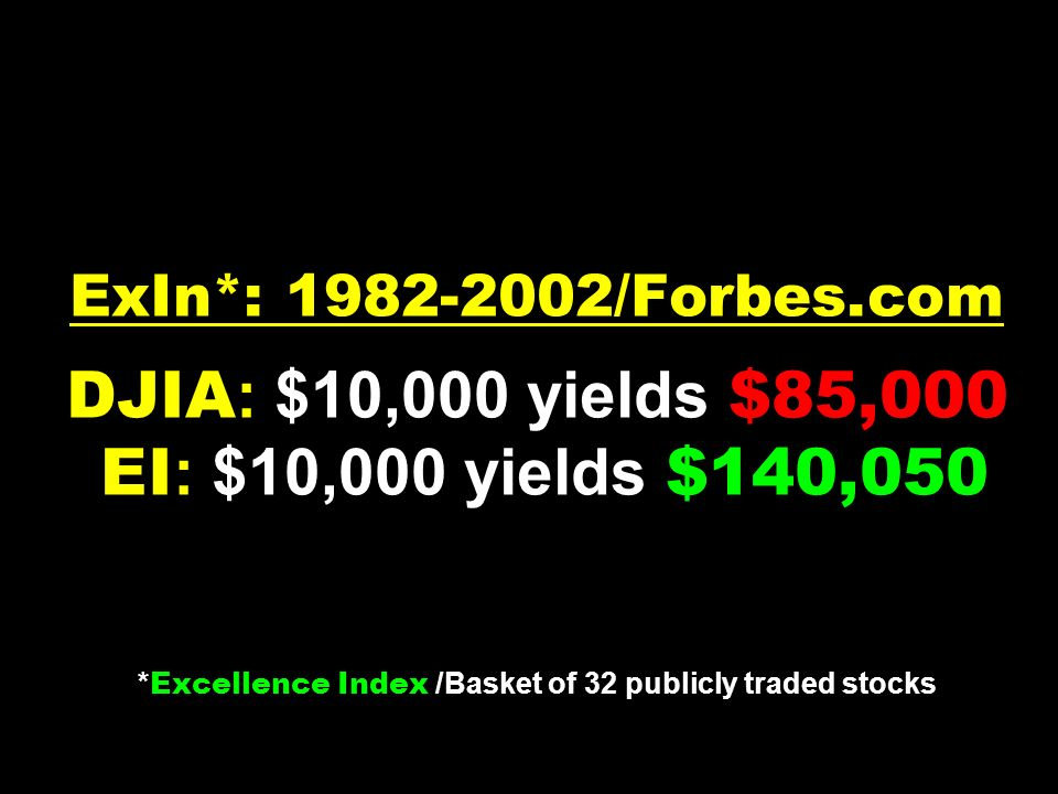ExIn*: /Forbes.com DJIA: $10,000 yields $85,000 EI: $10,000 yields $140,050 *Excellence Index /Basket of 32 publicly traded stocks