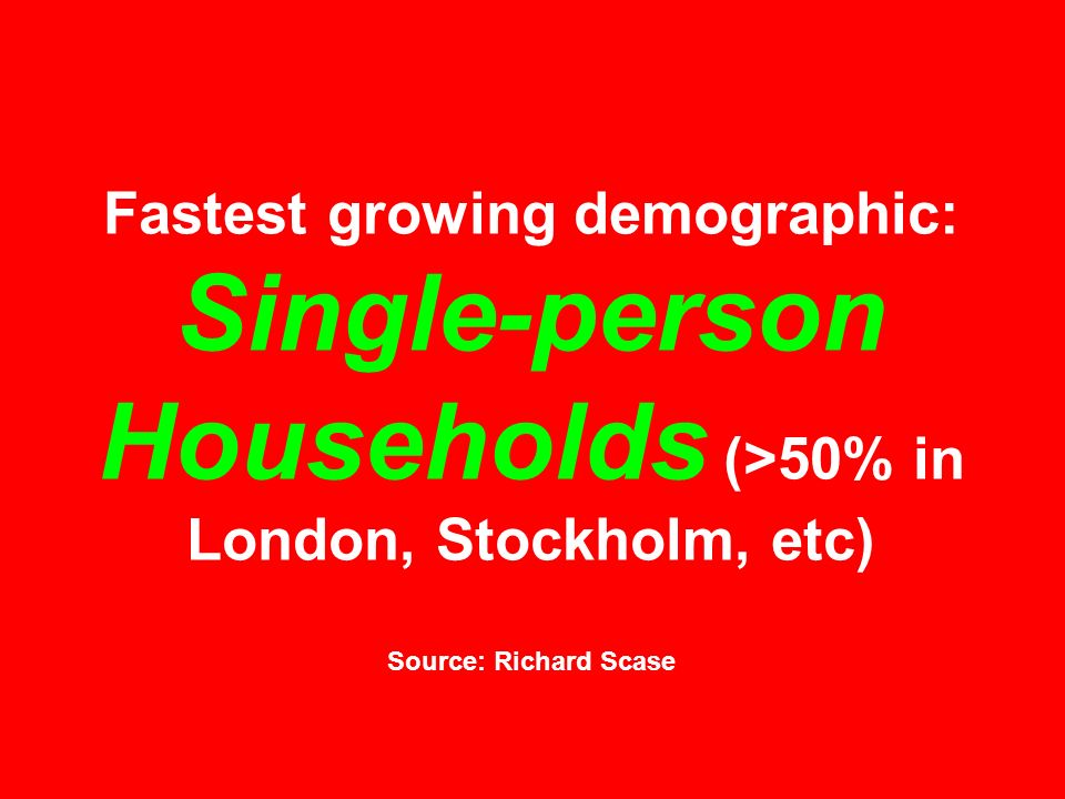 Fastest growing demographic: Single-person Households (>50% in London, Stockholm, etc) Source: Richard Scase
