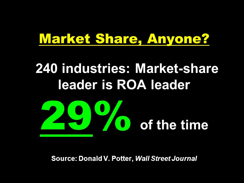 Market Share, Anyone.