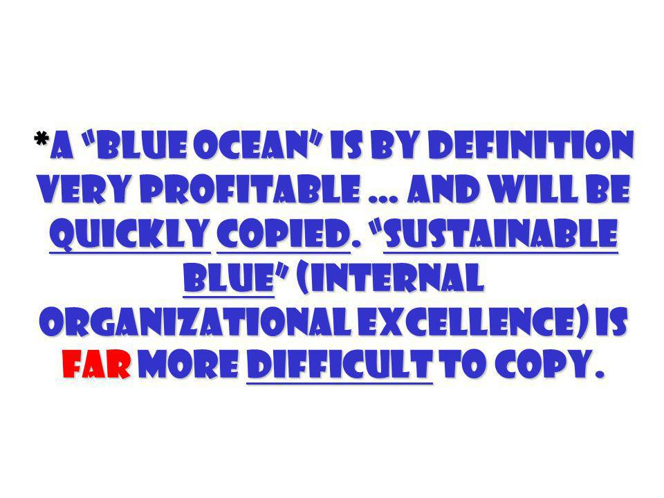 *A Blue ocean is by definition very profitable … and will be quickly copied.