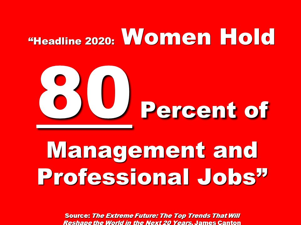 Headline 2020: Women Hold 80 Percent of Management and Professional Jobs Source: The Extreme Future: The Top Trends That Will Reshape the World in the Next 20 Years, James Canton