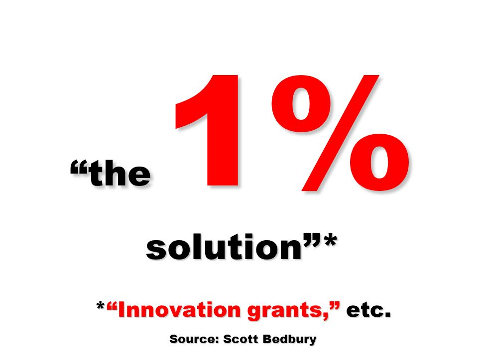 the 1% solution * * Innovation grants, etc. Source: Scott Bedbury