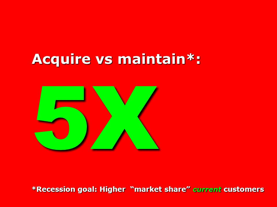 5X Acquire vs maintain*: