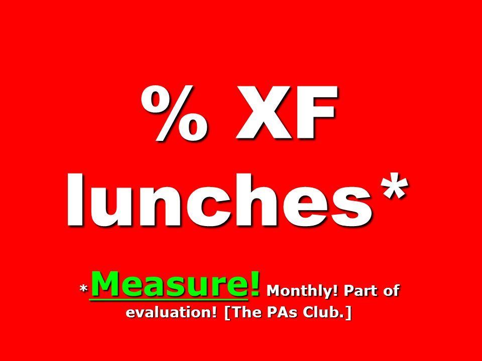 *Measure! Monthly! Part of evaluation! [The PAs Club.]