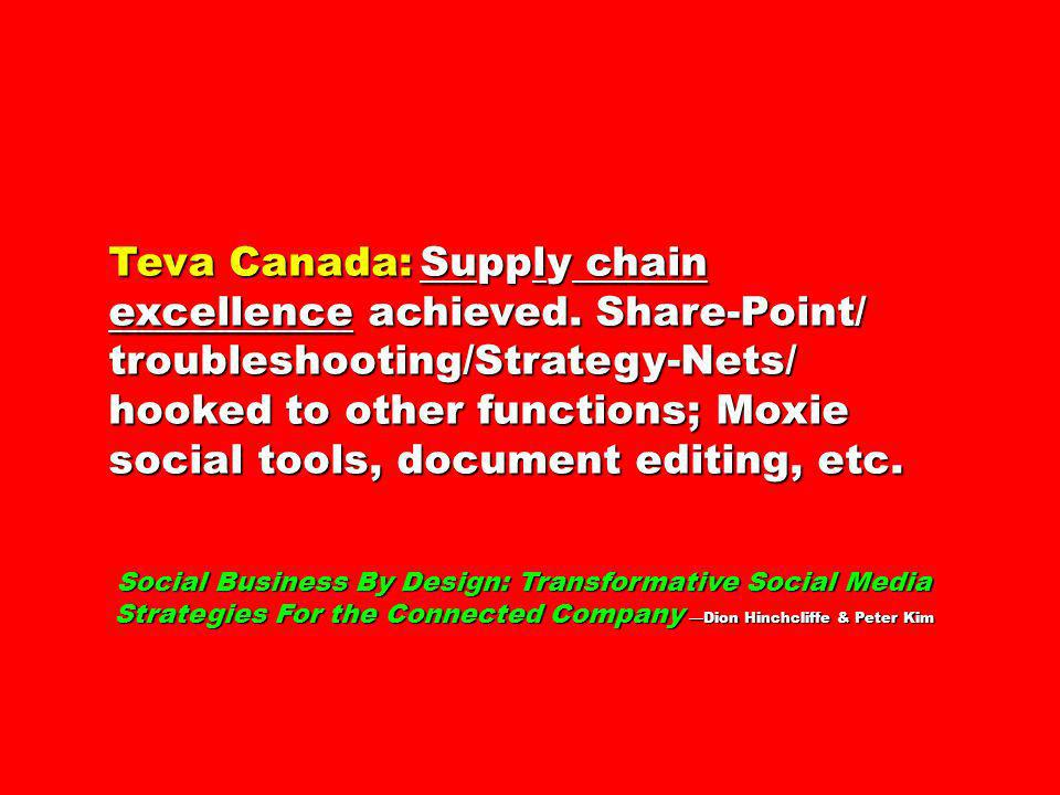 Teva Canada: Supply chain excellence achieved