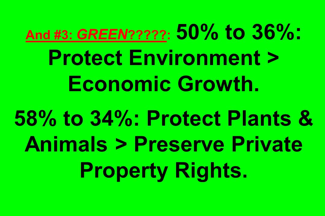 And #3: GREEN. : 50% to 36%: Protect Environment > Economic Growth