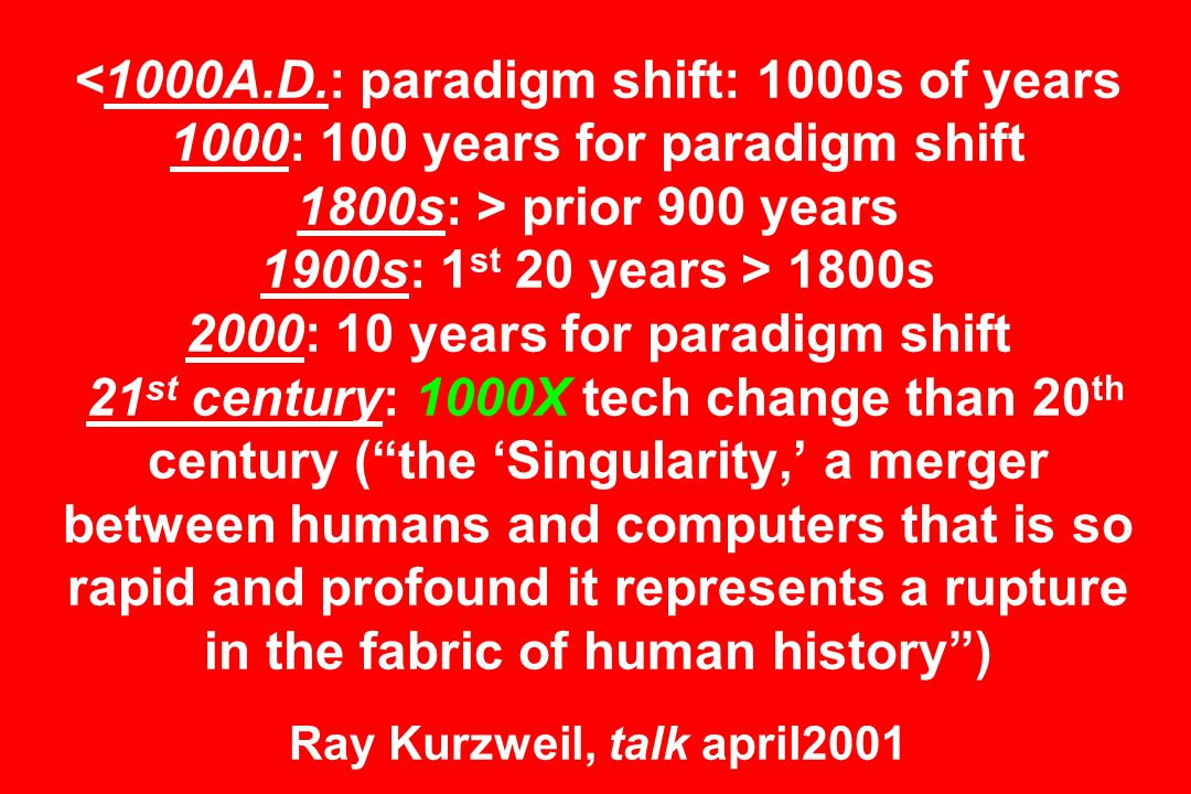<1000A.D.: paradigm shift: 1000s of years 1000: 100 years for paradigm shift 1800s: > prior 900 years 1900s: 1st 20 years > 1800s 2000: 10 years for paradigm shift 21st century: 1000X tech change than 20th century ( the 'Singularity,' a merger between humans and computers that is so rapid and profound it represents a rupture in the fabric of human history ) Ray Kurzweil, talk april2001