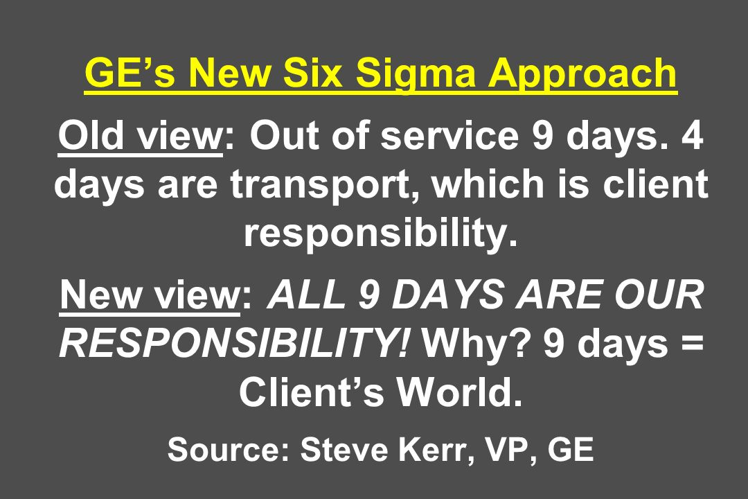 GE's New Six Sigma Approach Old view: Out of service 9 days