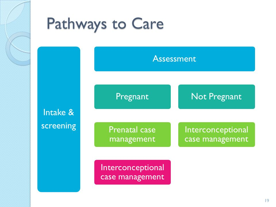 Pathways to Care 19 screening Intake & Assessment Pregnant