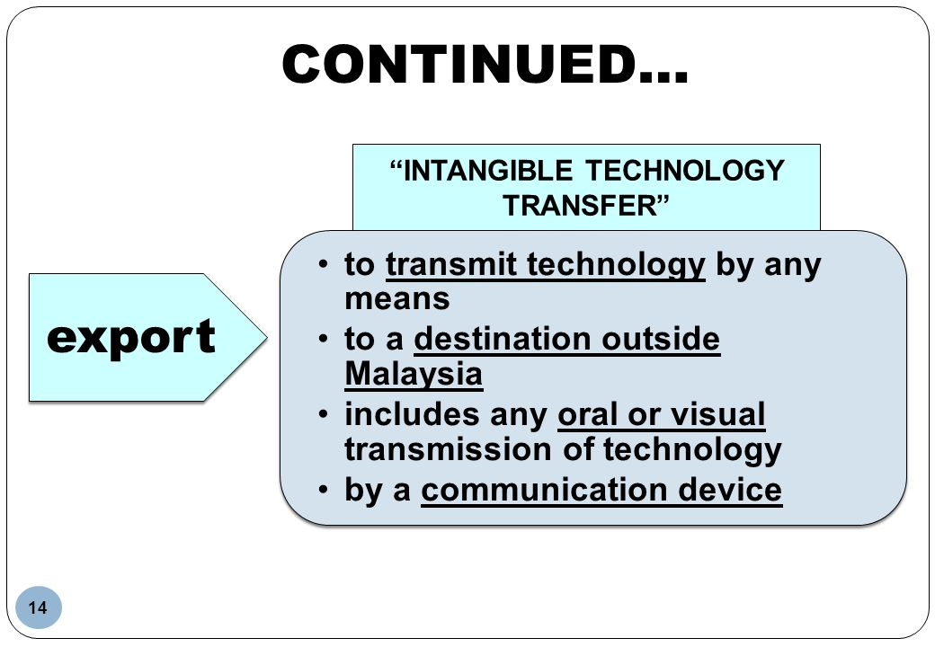 INTANGIBLE TECHNOLOGY TRANSFER