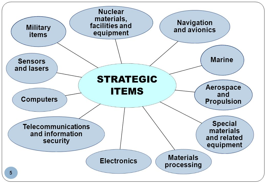 STRATEGIC ITEMS Sensors and lasers Military items Marine