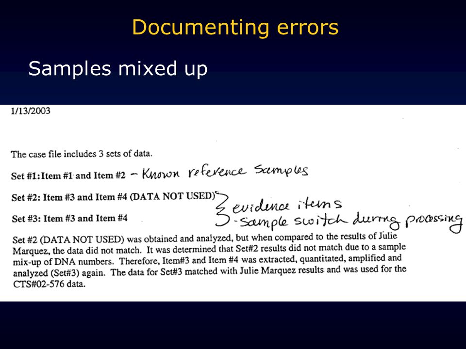 Documenting errors Samples mixed up