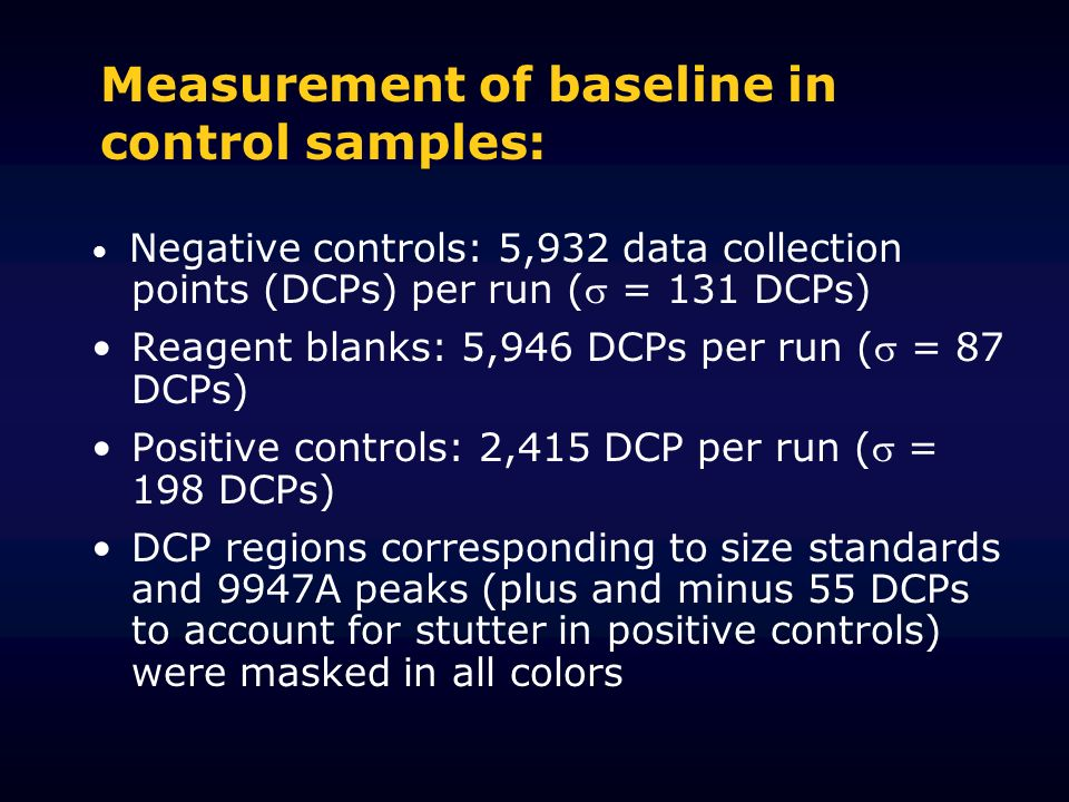 Measurement of baseline in control samples: