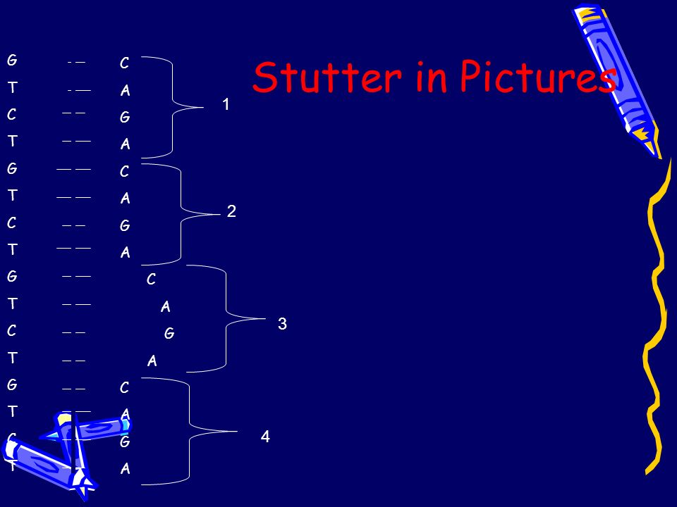 Stutter in Pictures G T C C A G