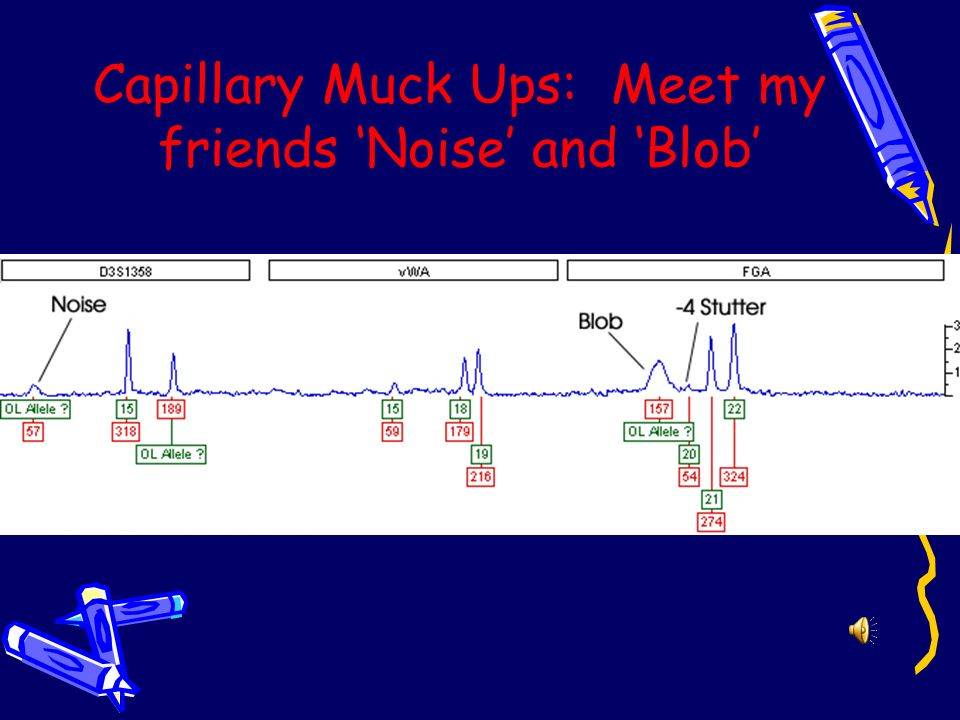 Capillary Muck Ups: Meet my friends 'Noise' and 'Blob'