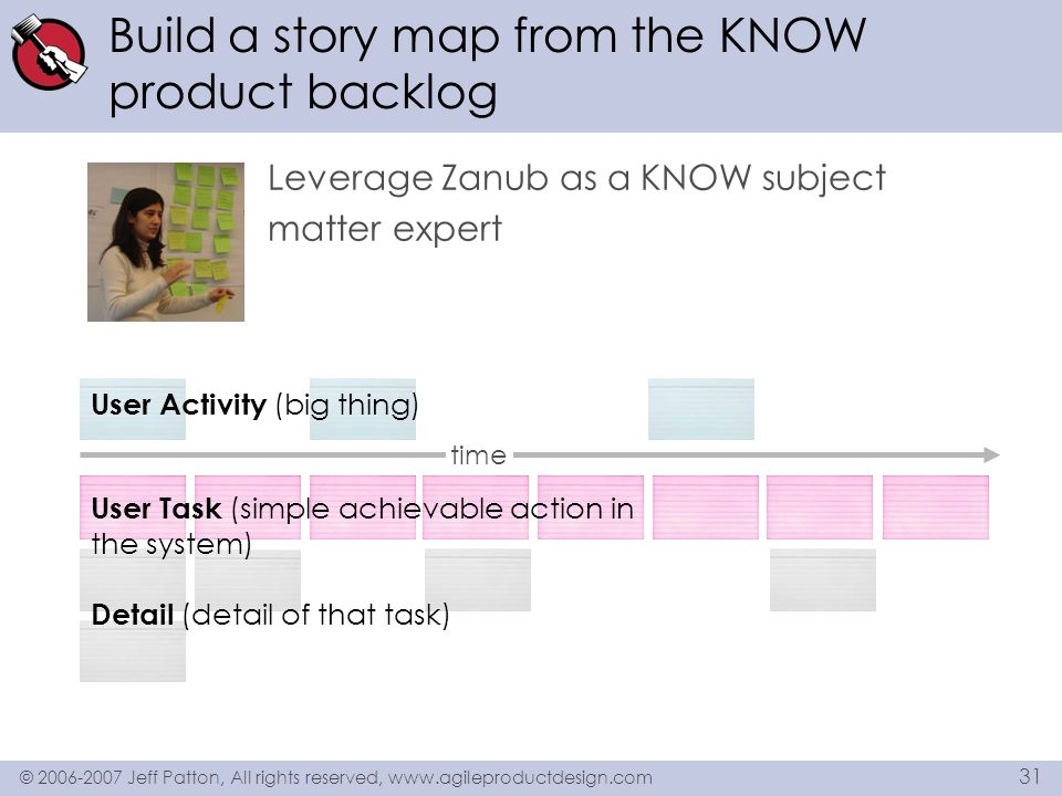 Build a story map from the KNOW product backlog