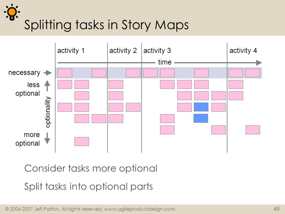Splitting tasks in Story Maps