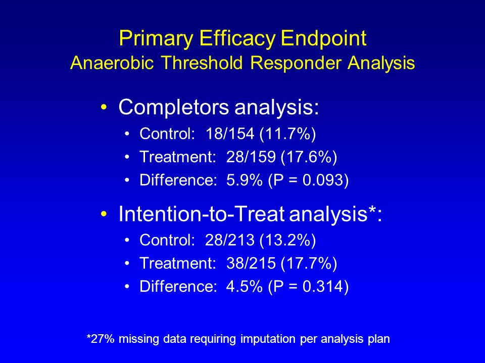 Primary Efficacy Endpoint Anaerobic Threshold Responder Analysis