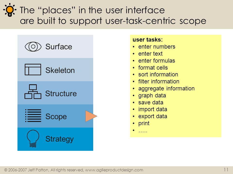 The places in the user interface are built to support user-task-centric scope