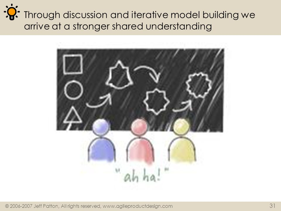 Through discussion and iterative model building we arrive at a stronger shared understanding