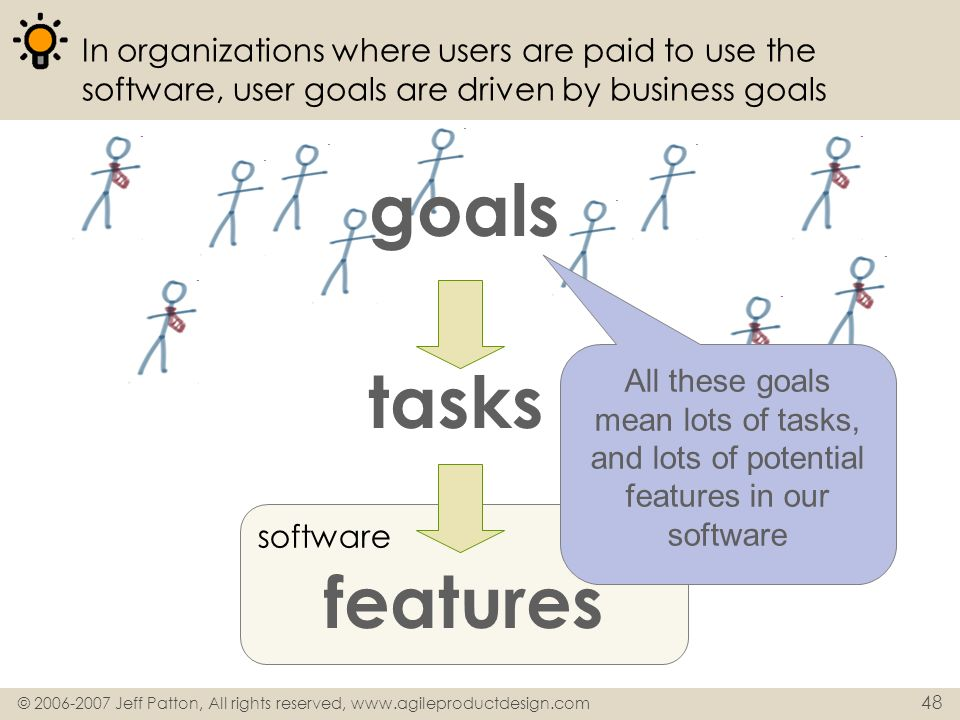 In organizations where users are paid to use the software, user goals are driven by business goals