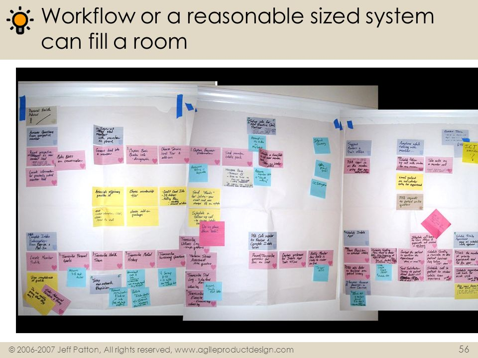 Workflow or a reasonable sized system can fill a room