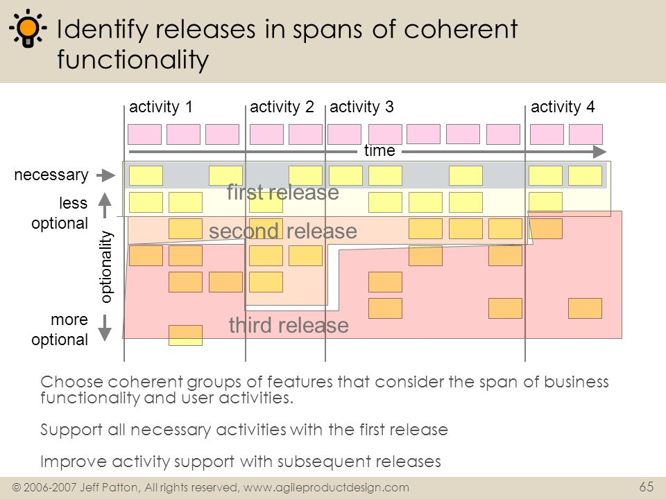 Identify releases in spans of coherent functionality