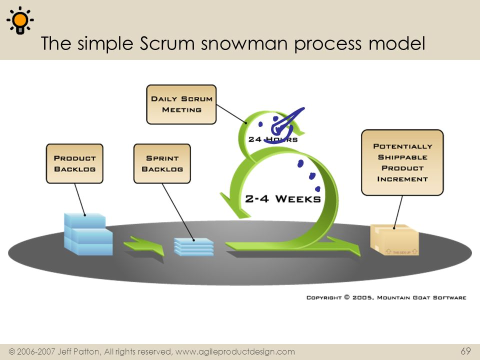 The simple Scrum snowman process model