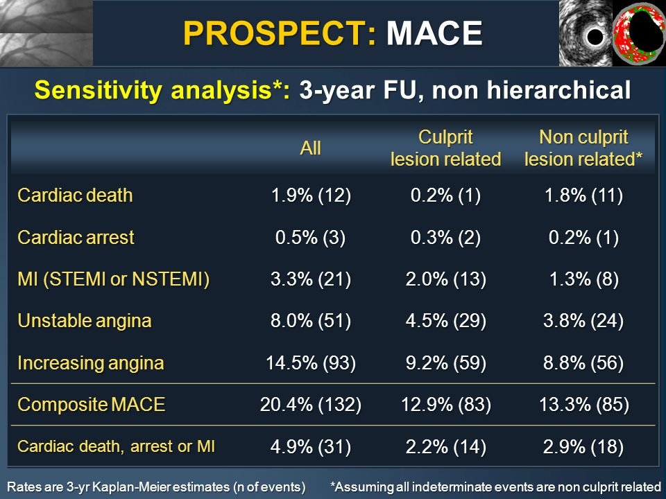 Sensitivity analysis*: 3-year FU, non hierarchical