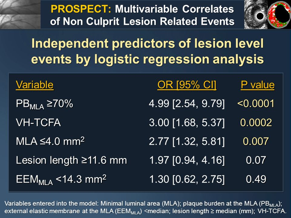 PROSPECT: Multivariable Correlates of Non Culprit Lesion Related Events