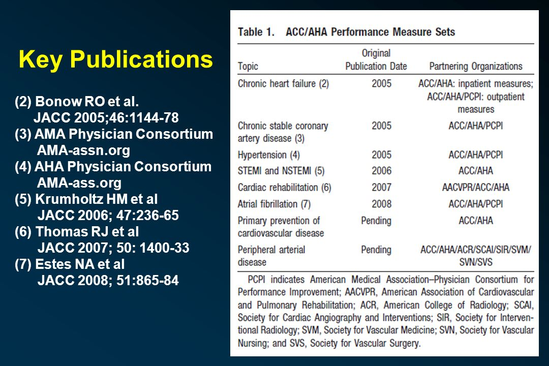 Key Publications (2) Bonow RO et al. JACC 2005;46: