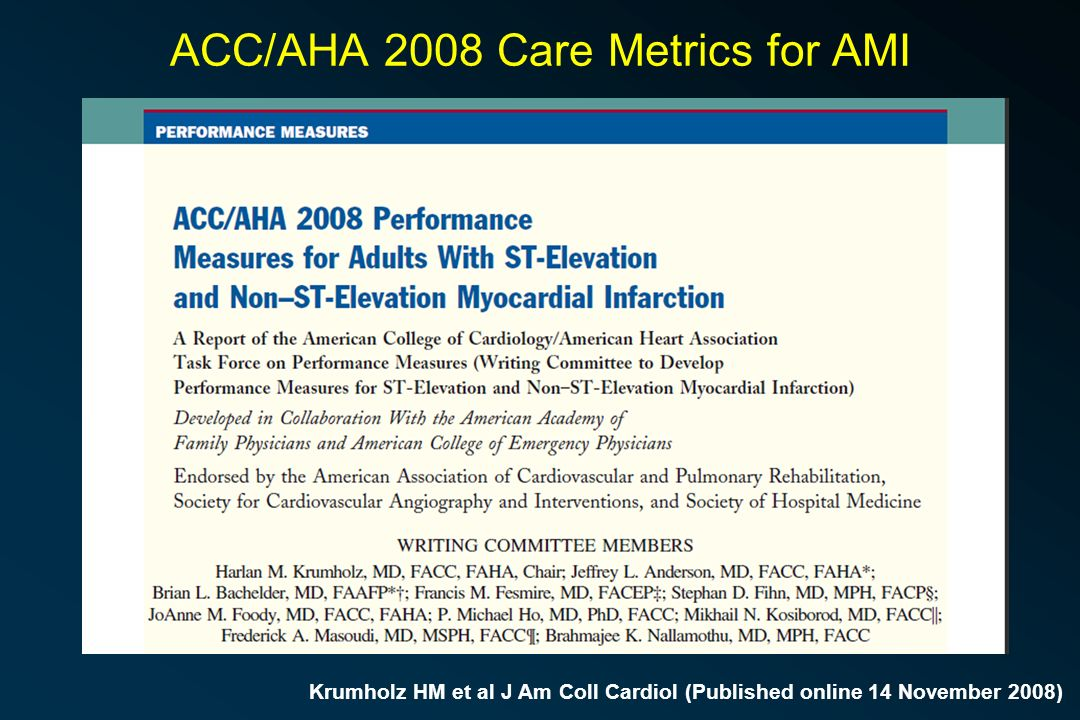 ACC/AHA 2008 Care Metrics for AMI