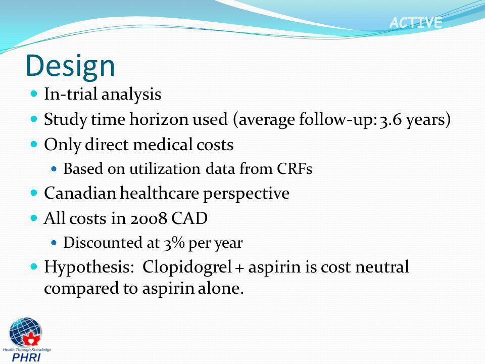 Design In-trial analysis