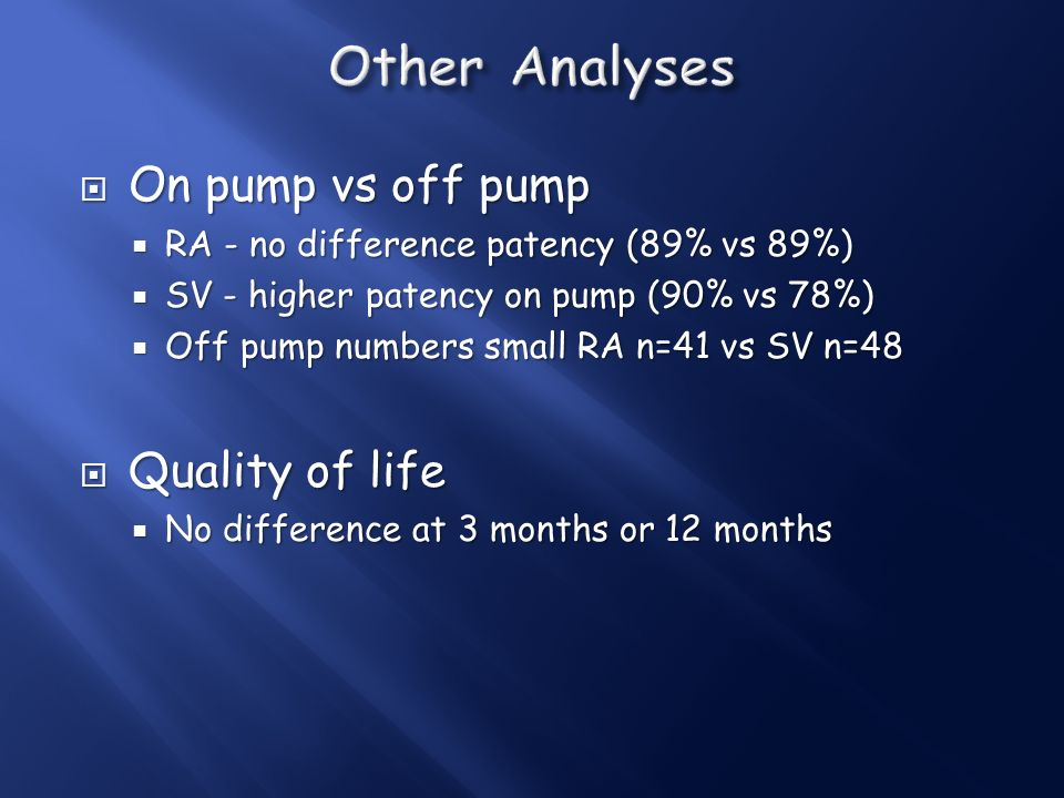 Other Analyses On pump vs off pump Quality of life