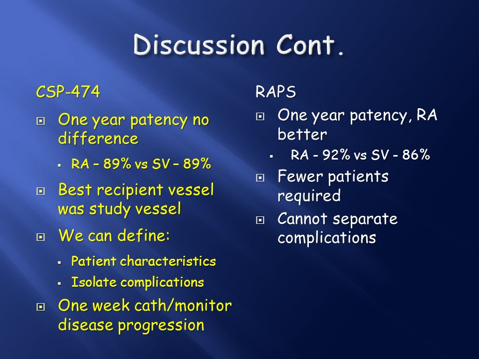 Discussion Cont. CSP-474 One year patency no difference