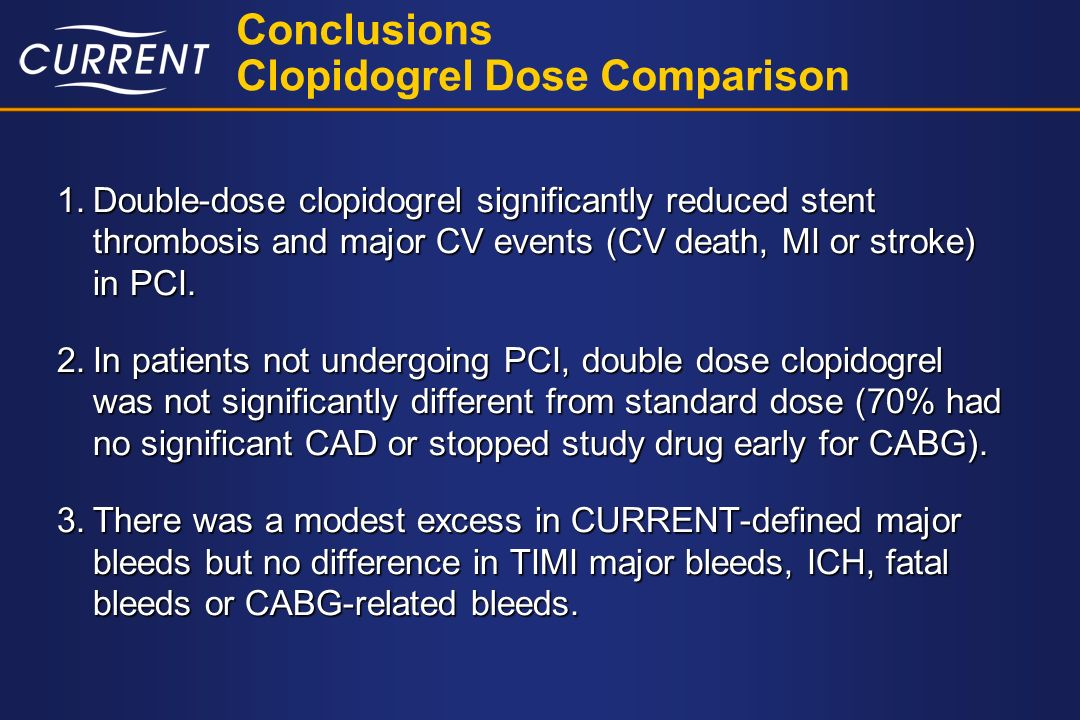 Conclusions Clopidogrel Dose Comparison