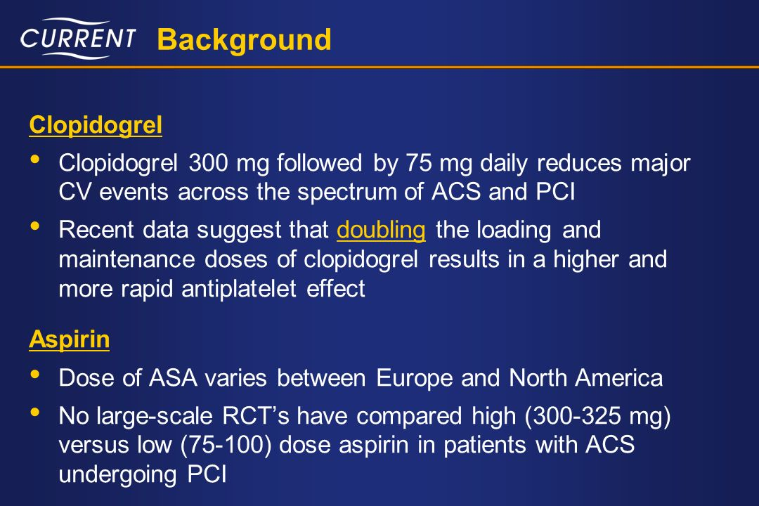 Background Clopidogrel
