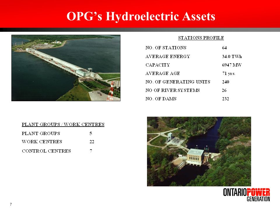 OPG's Hydroelectric Assets