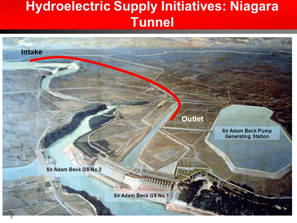 Hydroelectric Supply Initiatives: Niagara Tunnel