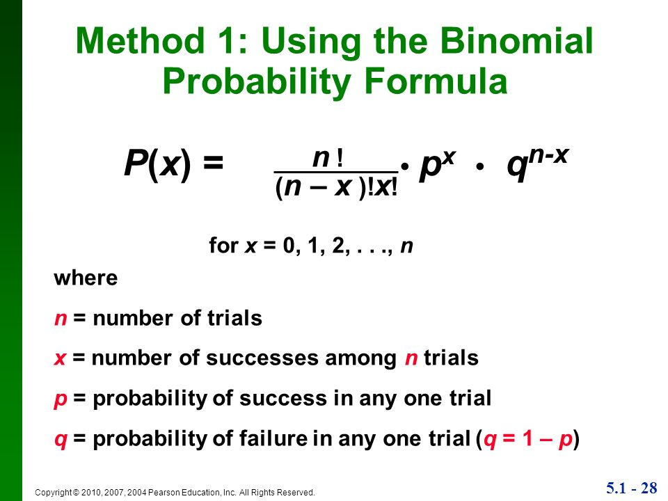 Method 1: Using the Binomial