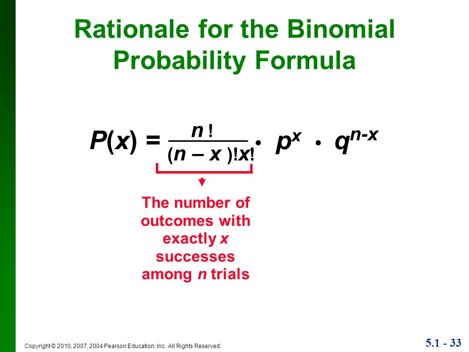 Rationale for the Binomial Probability Formula