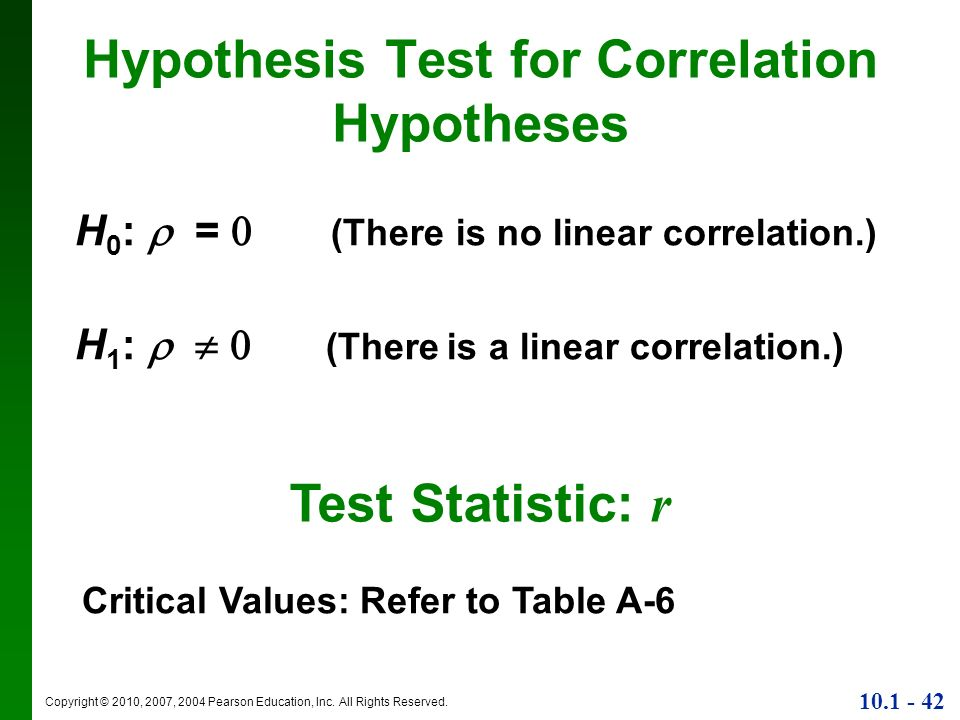 Hypothesis Test for Correlation Hypotheses