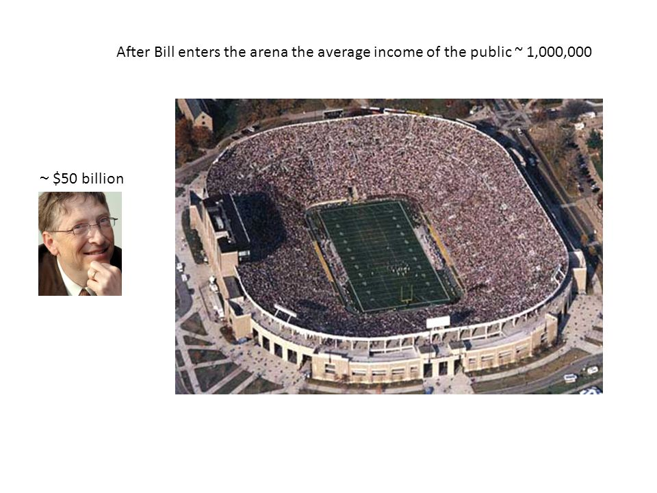 After Bill enters the arena the average income of the public ~ 1,000,000