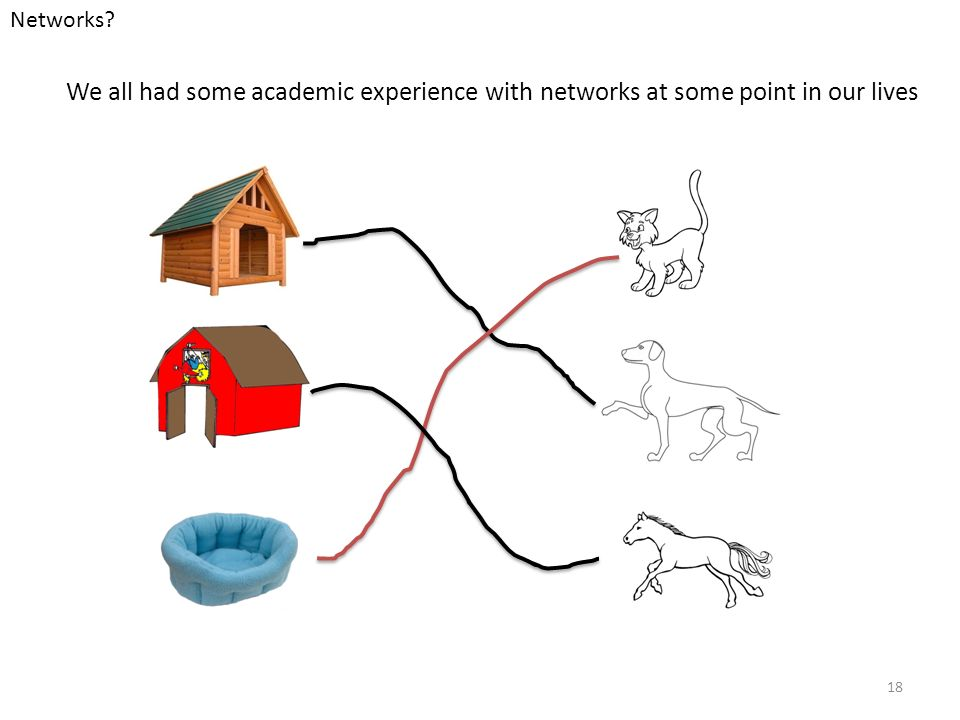 Networks We all had some academic experience with networks at some point in our lives