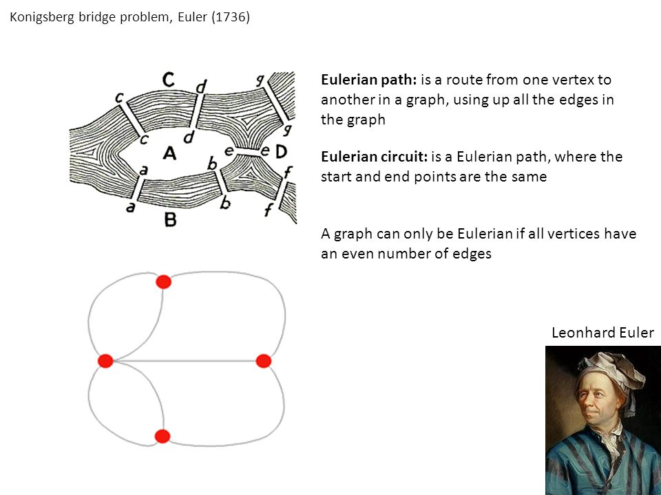 Konigsberg bridge problem, Euler (1736)