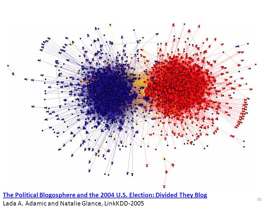 The Political Blogosphere and the 2004 U. S