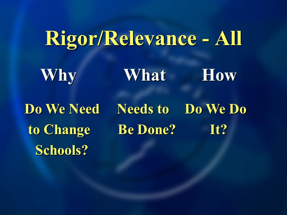Rigor/Relevance - All Do We Need to Change Schools Be Done Do We Do