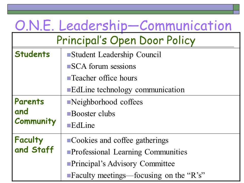 O.N.E. Leadership—Communication
