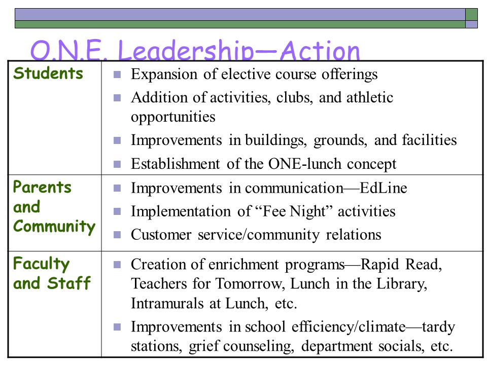 O.N.E. Leadership—Action