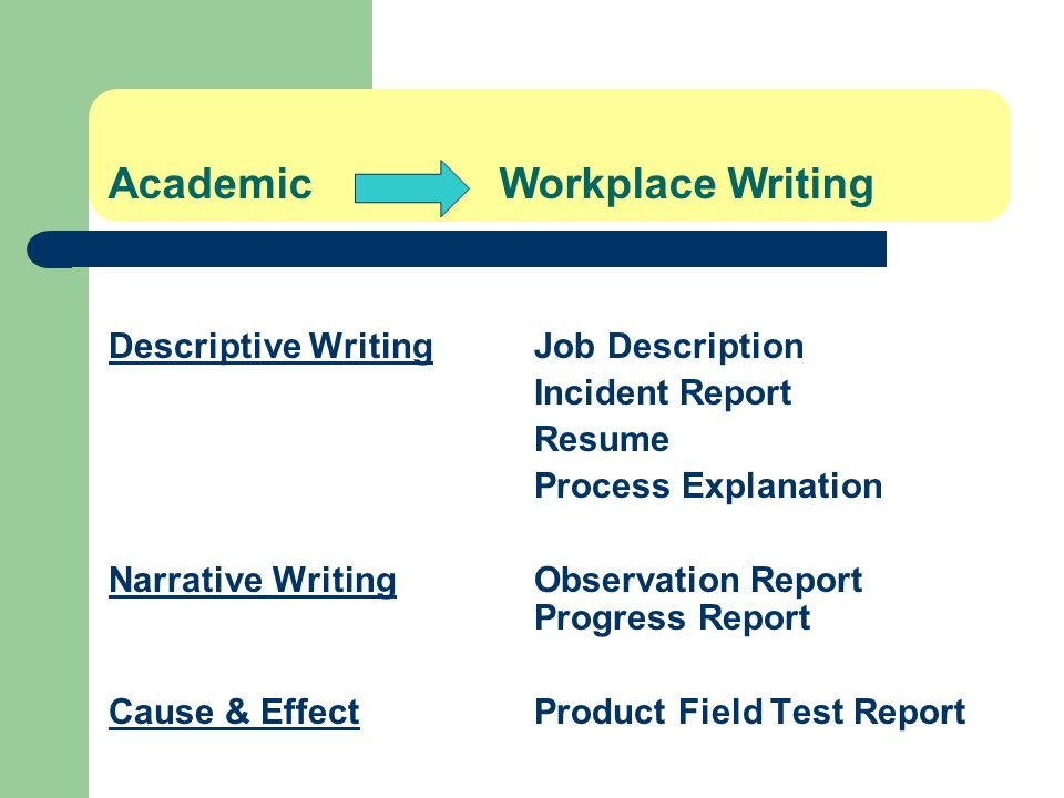 Academic Workplace Writing